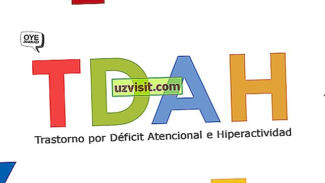 ADHD - akronymer
