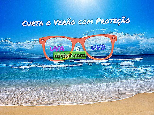 UVA in UVB - kratice