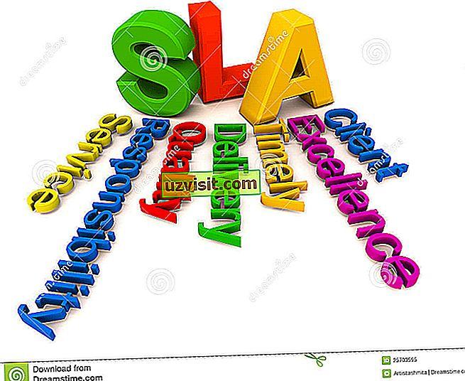 kısaltmalar - SLA