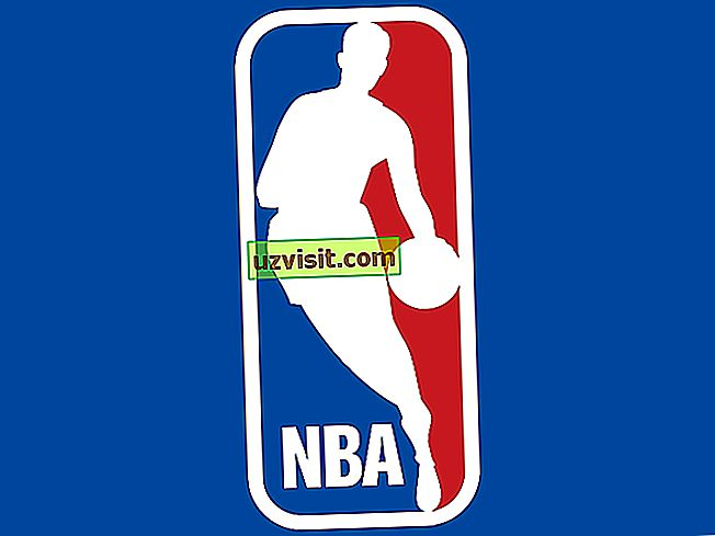NBA - akronīmi