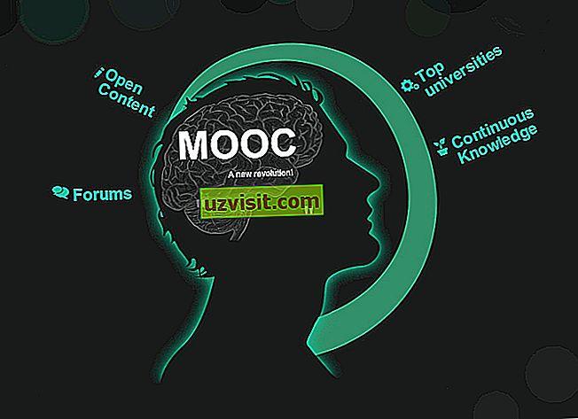 MOOC - công nghệ