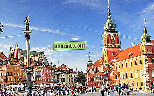 Warsaw - teknologi