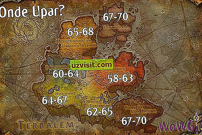 uPAR - tecnologia