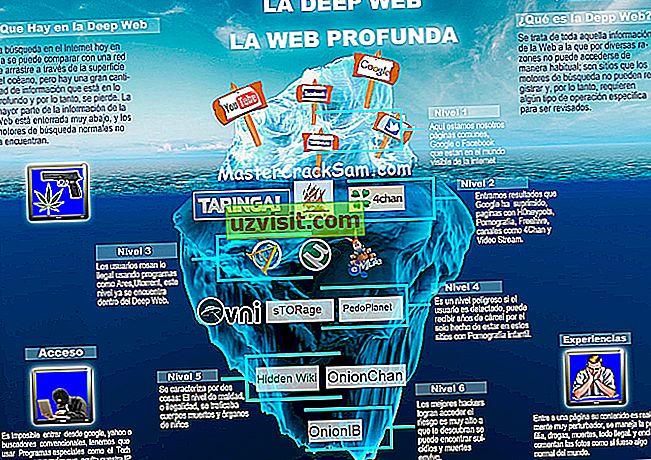 tehnologije - Deep web